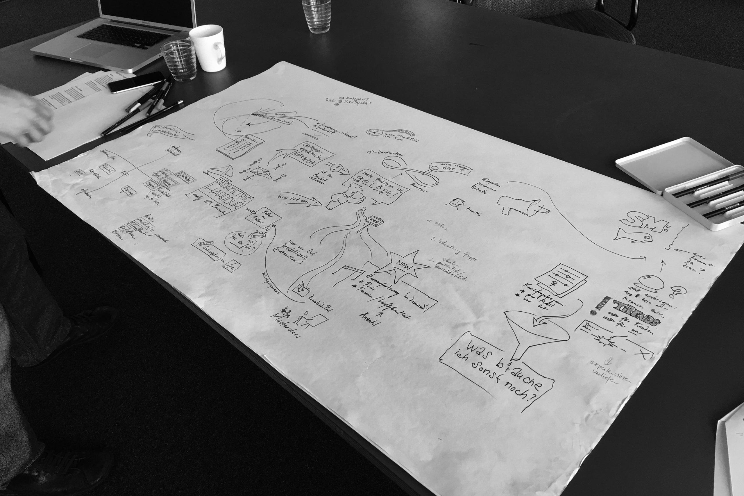 visualisierungs-akademie_positionierungs_workshop